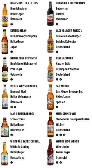 Bad Santa Inhalt Bier Adventskalender