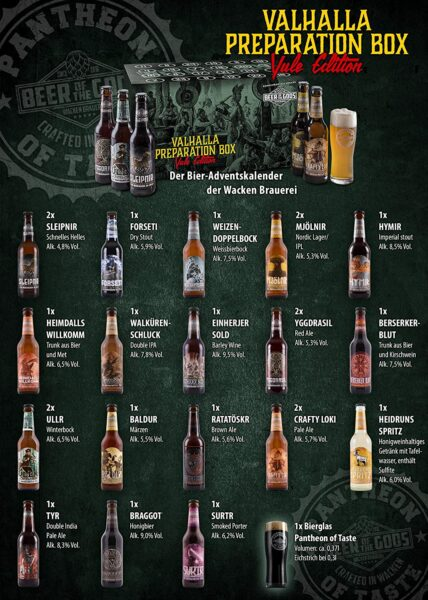 Bier-Adventskalender, Bild 3