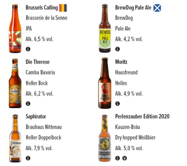 Craft Beer Kalea Inhalt
