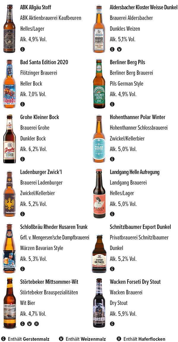 Kalea Bier Adventskalender Inhalt 2020 - 2