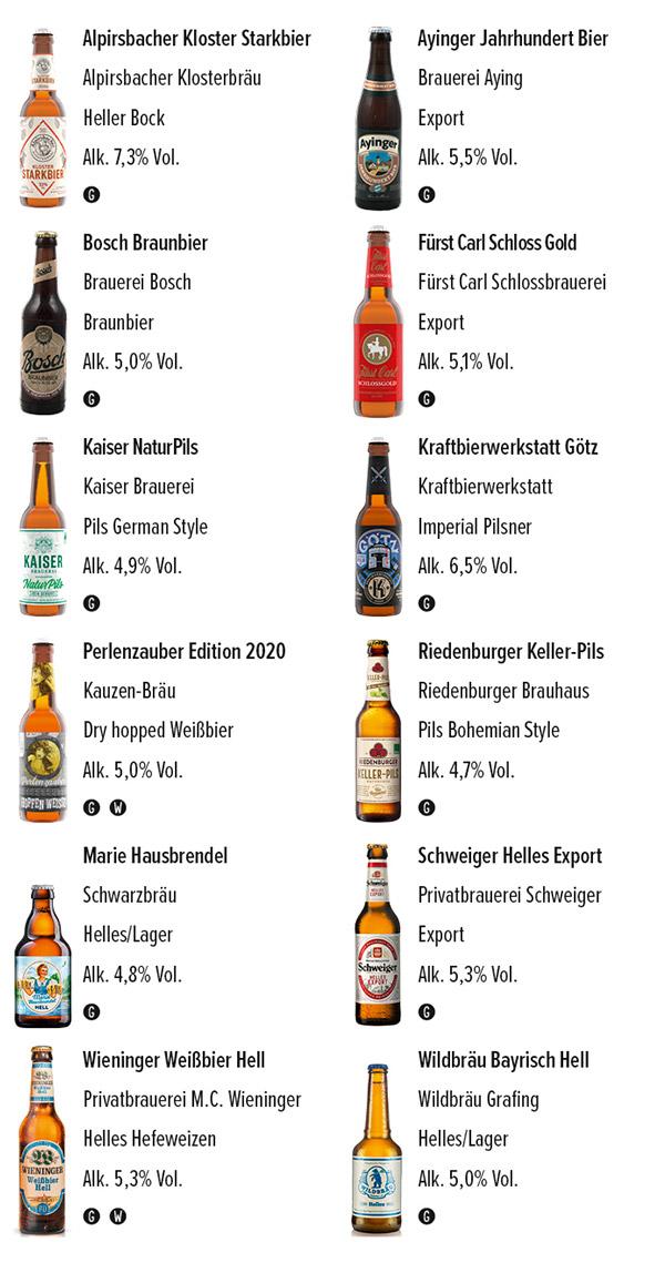 Kalea Bier Adventskalender Inhalt