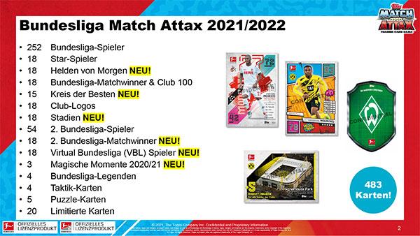 Topps Match Attax Bundesliga 2021/2022- Bild 2