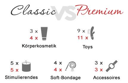 Inhalt Classic vs Premium Vergleich Amorelie Adventskalender