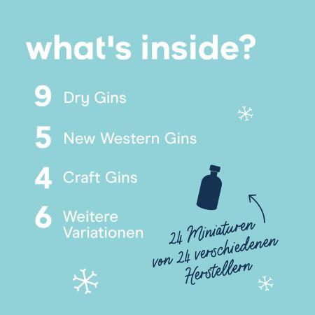 Foodist Gin Adventskalender 2021 Inhalt