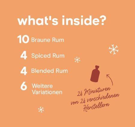 Foodist Rum Adventskalender 2021 Inhalt